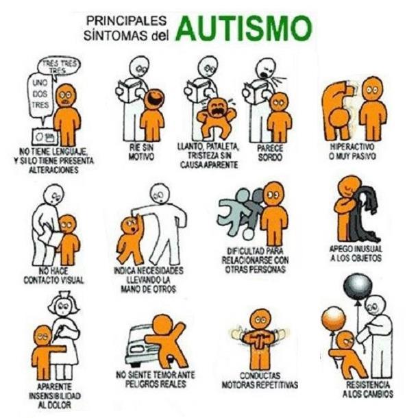 Trastorno sensorial de inicio en adultos